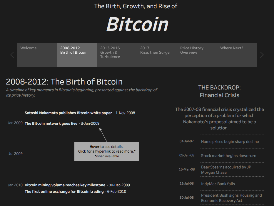 rise_of_bitcoin_screenshot